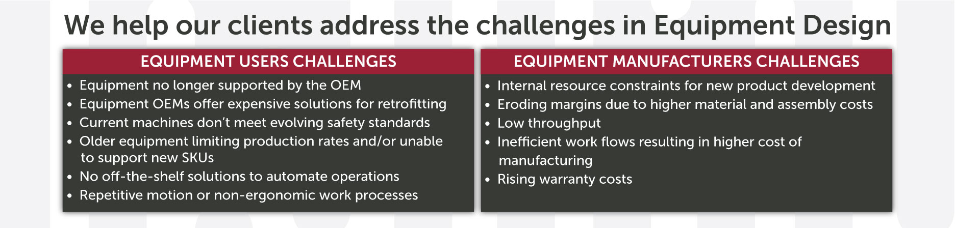 Equipment Design challenges of Users and Manufacturers