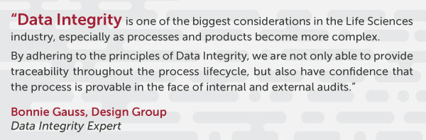 Data Integrity Quote